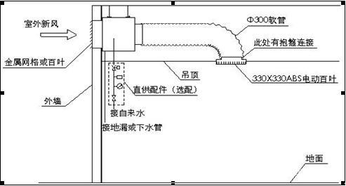 新天池环保空调降温原理示意图